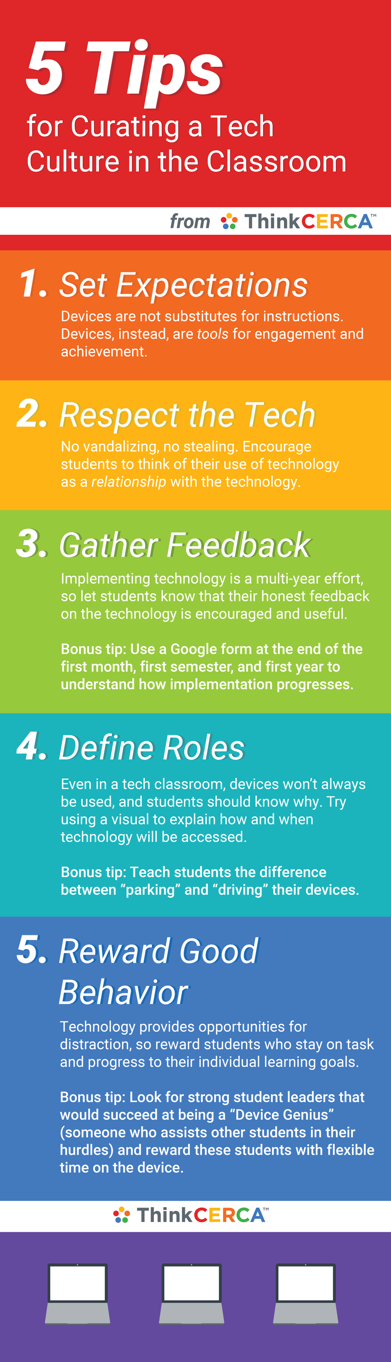thinkcerca-infographic-implementing-tech_5-tips.png