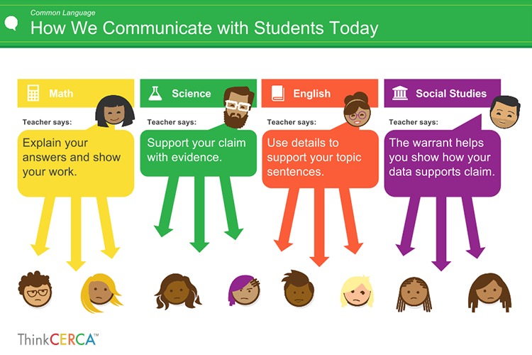How-We-Communicate-We-Kids-Today