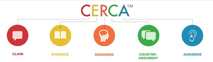 CERCA-Icons