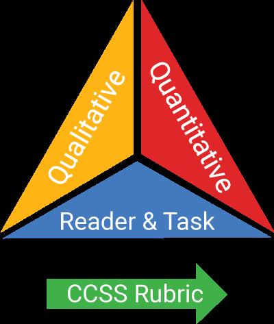 qualitative-quantitative-triangle