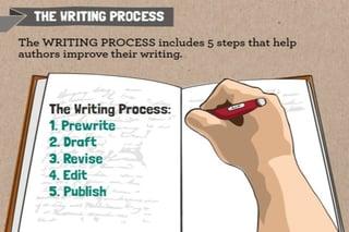 writing-process.jpg