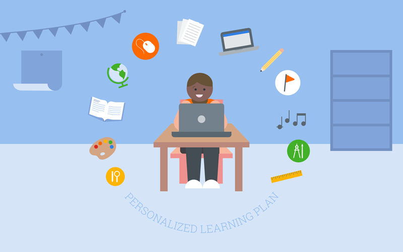 personalized-learning-strategies